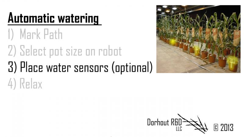 water sensors wide view