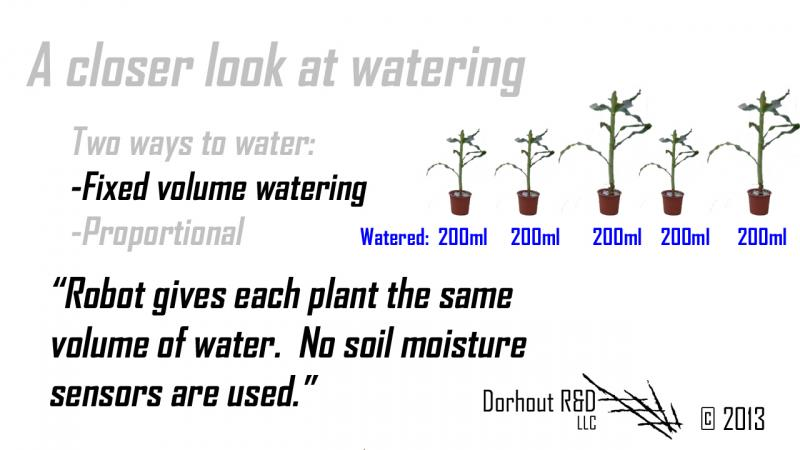 Fixed value watering