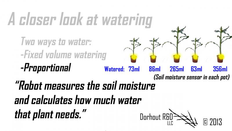 Proportional watering